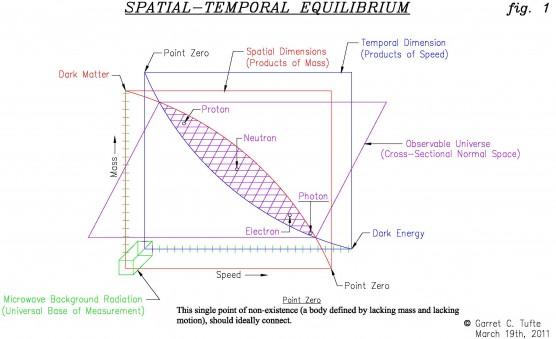 Equilibrium Drawings – Figure 1