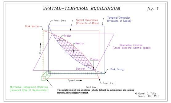 Equilibriumdrawings1