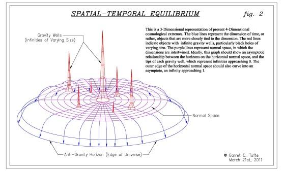 Equilibriumdrawings2